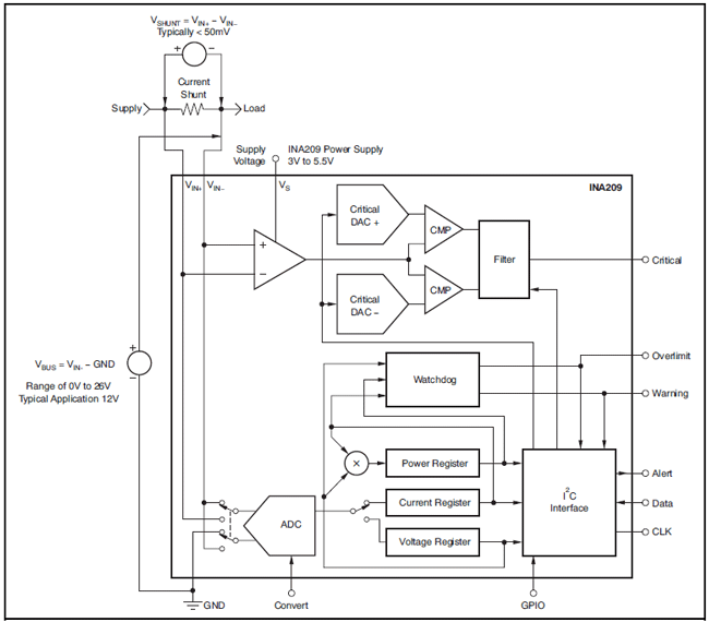 INA209 Tipical Application Circuit