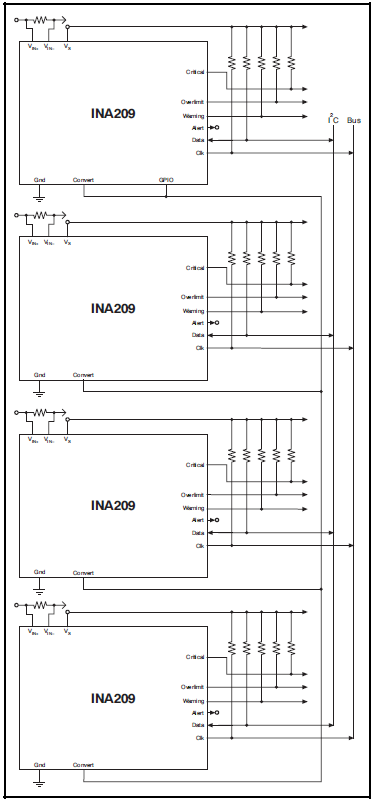 INA209 Multichannel Data Acquisition with Simultaneous Sampling
